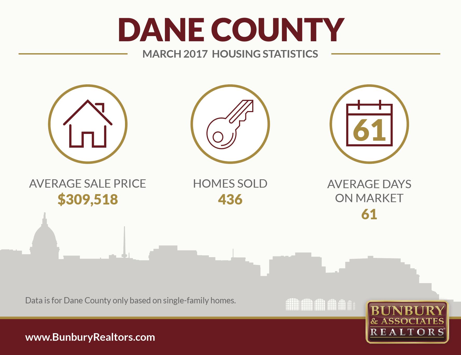 dane-county-march