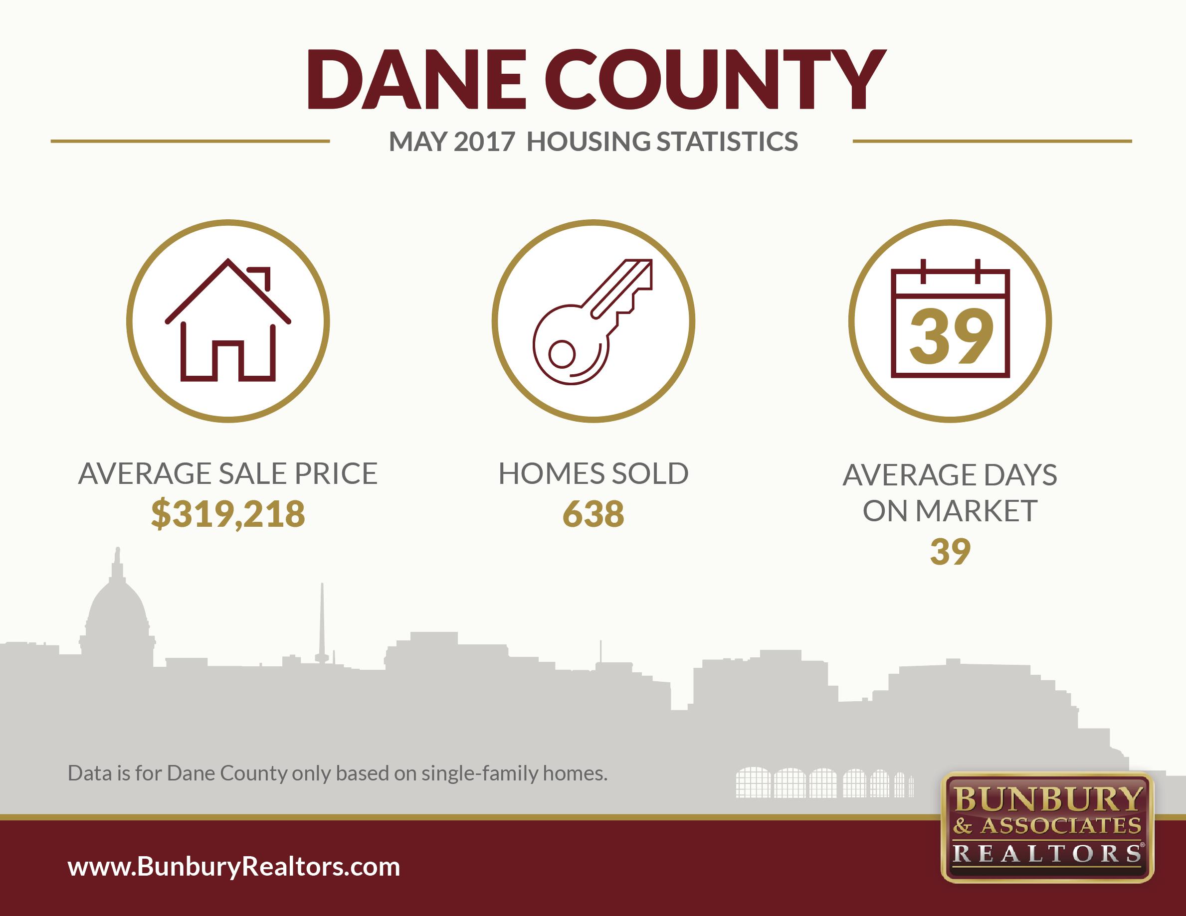 dane county may